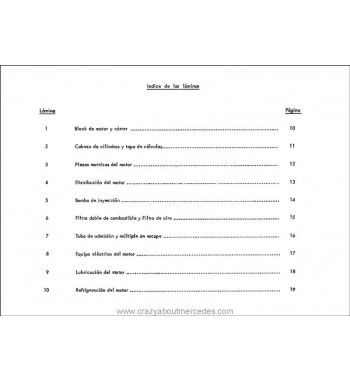 Mercedes Benz UNIMOG Manual | Motor UNIMOG Tipo OM 615 | Partes